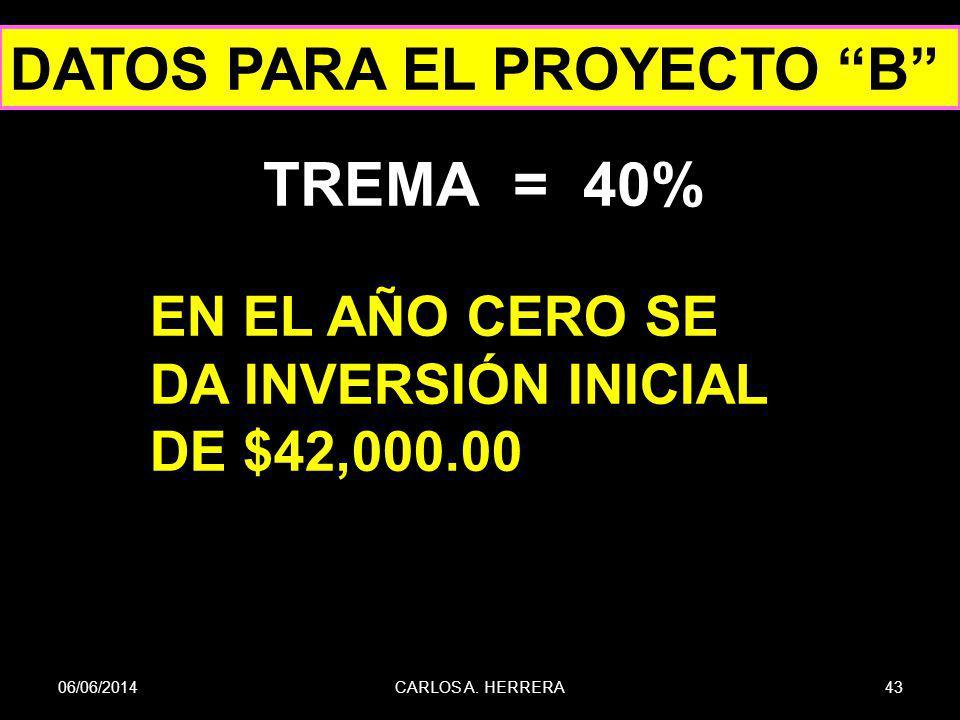 TREMA = 40% DATOS Para el proyecto B