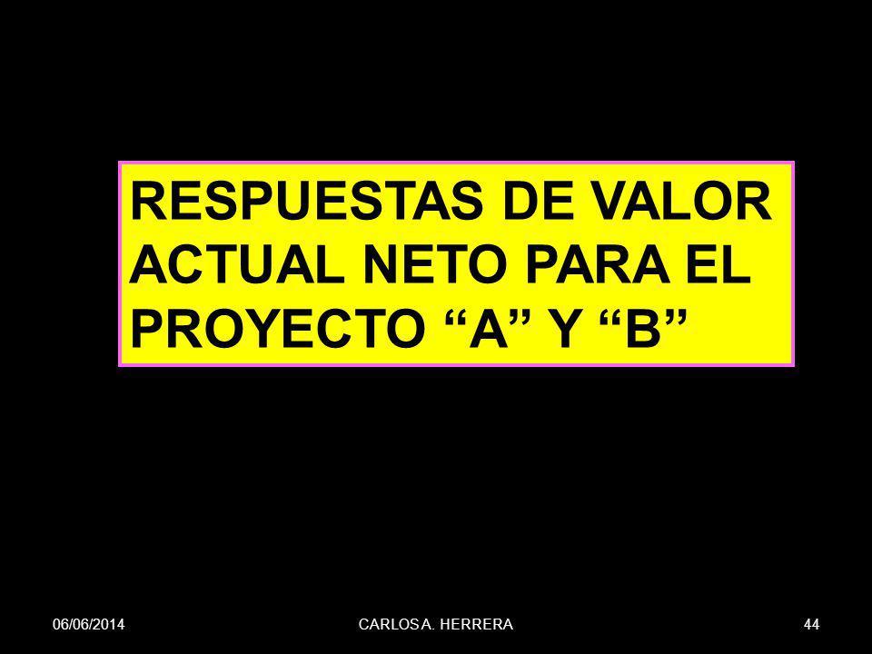 RESPUESTAS DE VALOR ACTUAL NETO Para el proyecto a Y B