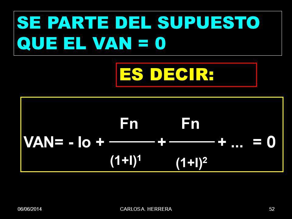 se parte del supuesto QUE EL VAN = 0