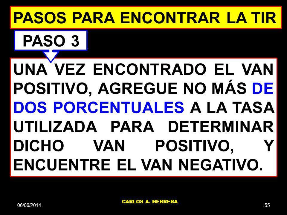 PASOS PARA ENCONTRAR LA TIR PASO 3