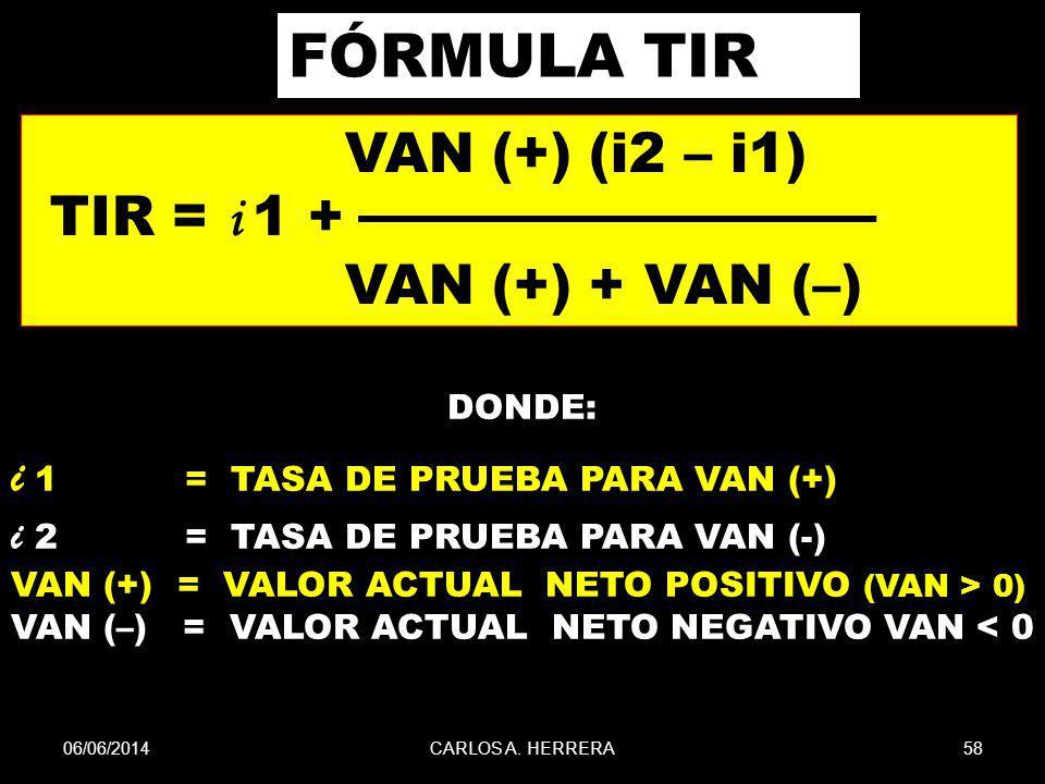 Fórmula TIR VAN (+) (i2 – i1) TIR = i 1 + VAN (+) + VAN (–)