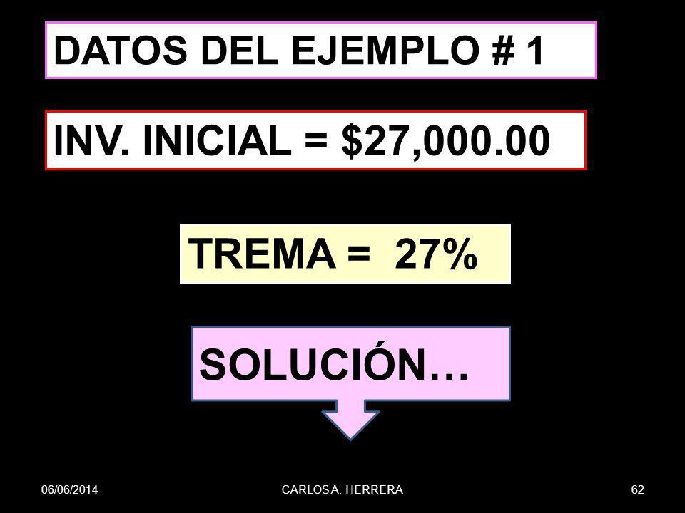 SOLUCIÓN… INV. INICIAL = $27,000.00 TREMA = 27% DATOS DEL EJEMPLO # 1