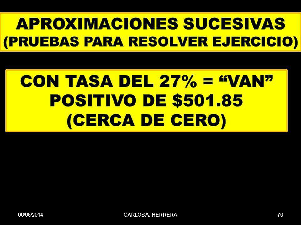 CON TASA DEL 27% = VAN POSITIVO DE $501.85 (CERCA DE CERO)