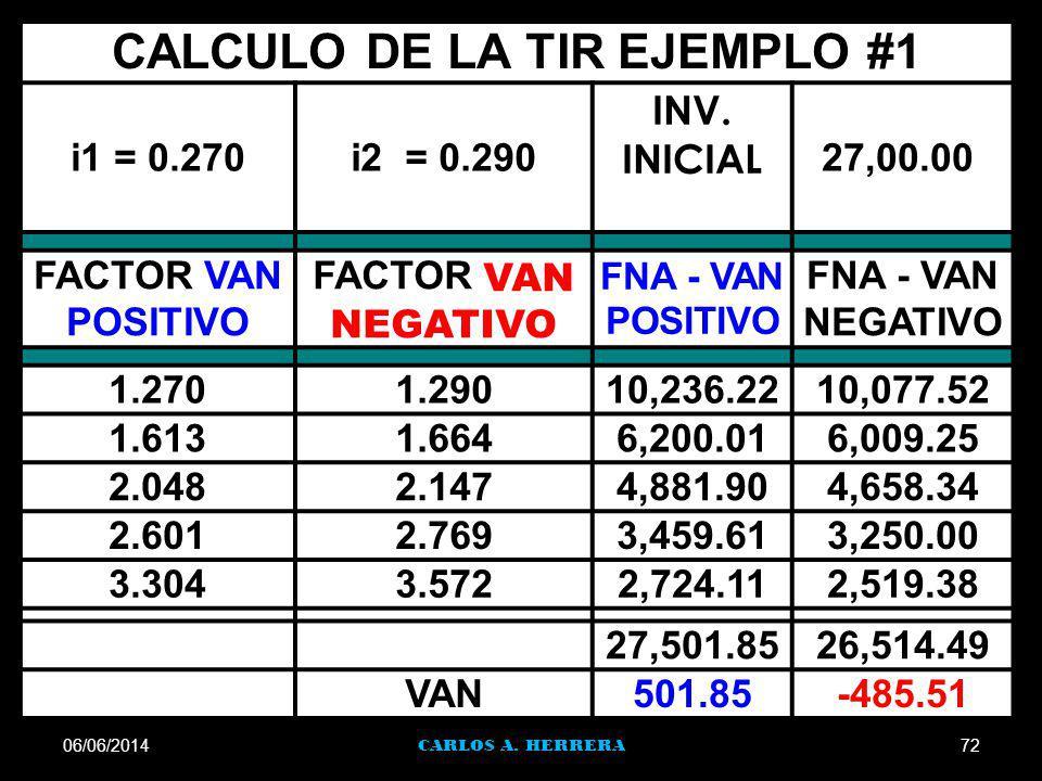 CALCULO DE LA TIR EJEMPLO #1