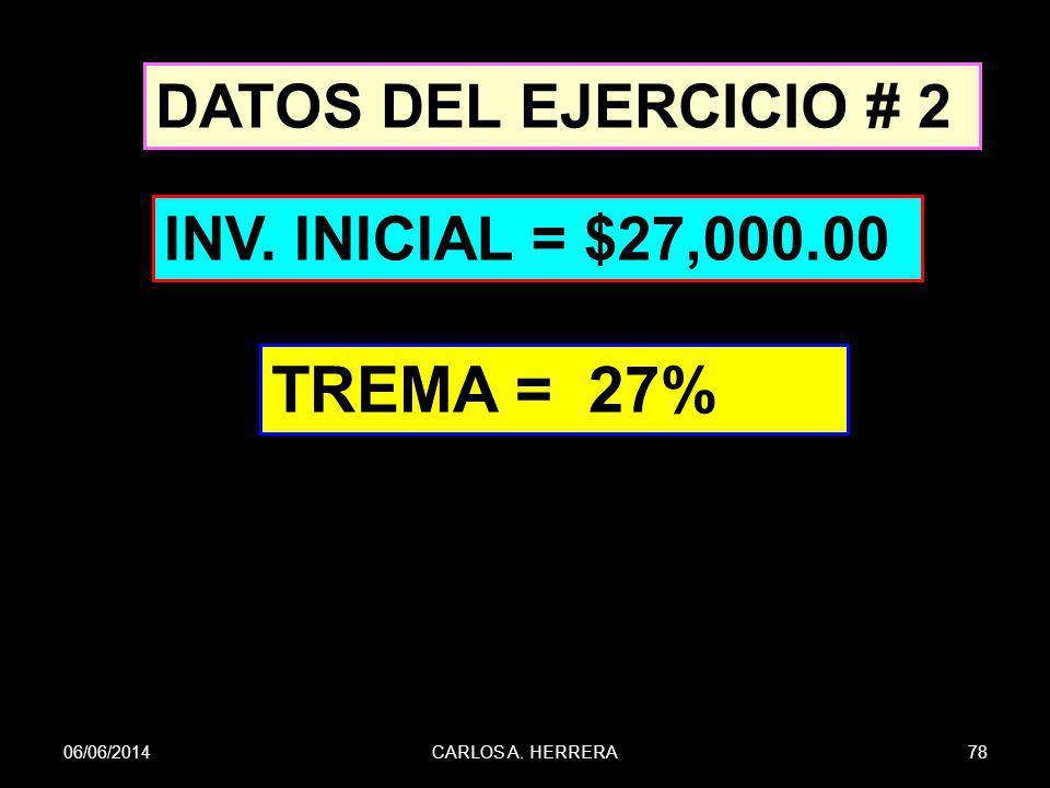 TREMA = 27% DATOS DEL EJERCICIO # 2 INV. INICIAL = $27,000.00