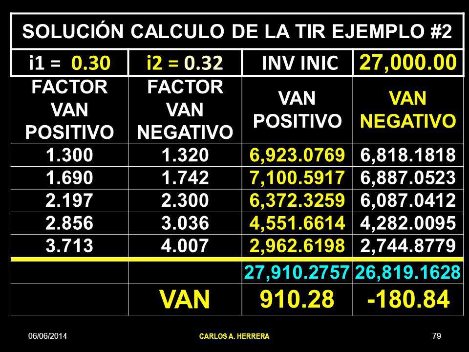 SOLUCIÓN CALCULO DE LA TIR EJEMPLO #2