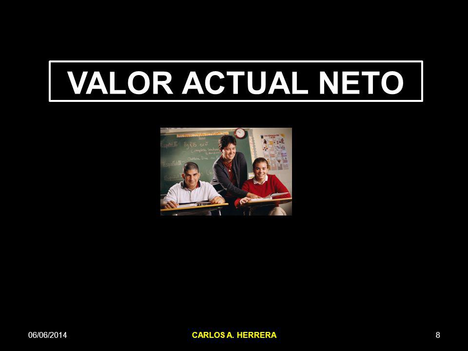 VALOR ACTUAL NETO 01/04/2017 CARLOS A. HERRERA