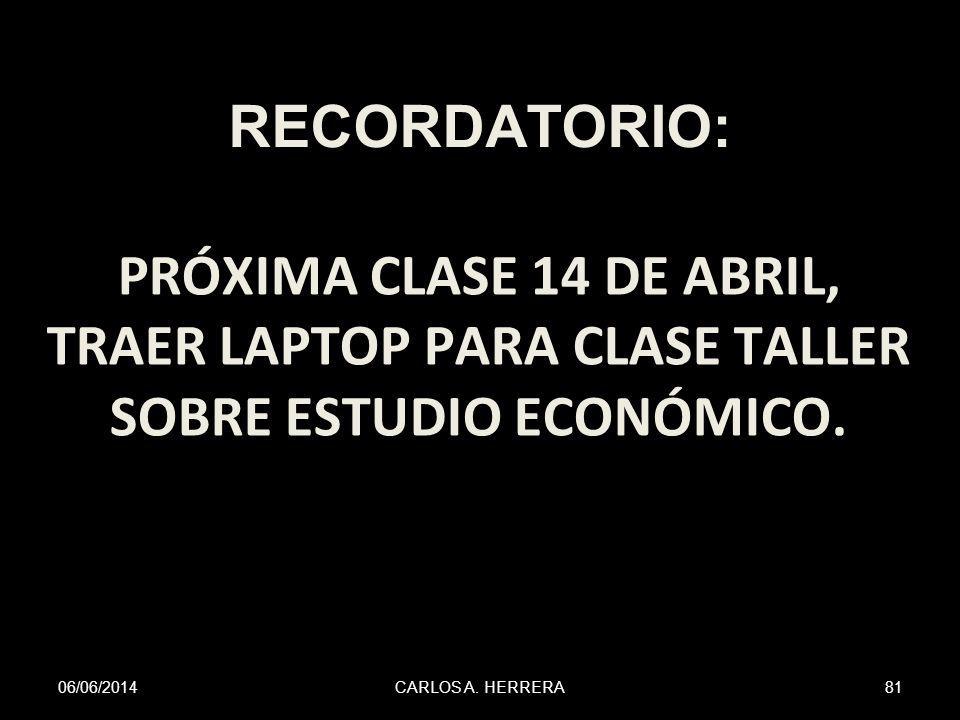 RECORDATORIO: PRÓXIMA CLASE 14 DE ABRIL, TRAER LAPTOP PARA CLASE TALLER SOBRE ESTUDIO ECONÓMICO. 01/04/2017.