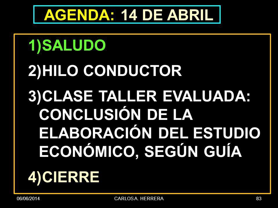 AGENDA: 14 DE ABRIL SALUDO HILO CONDUCTOR