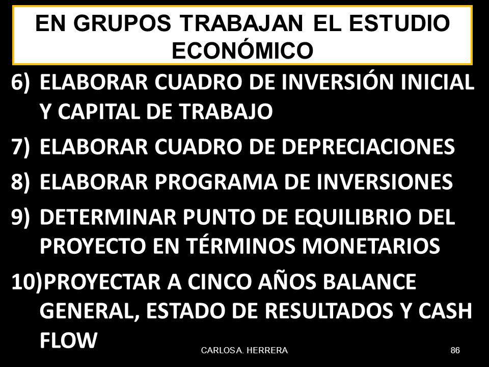 EN GRUPOS TRABAJAN EL ESTUDIO ECONÓMICO