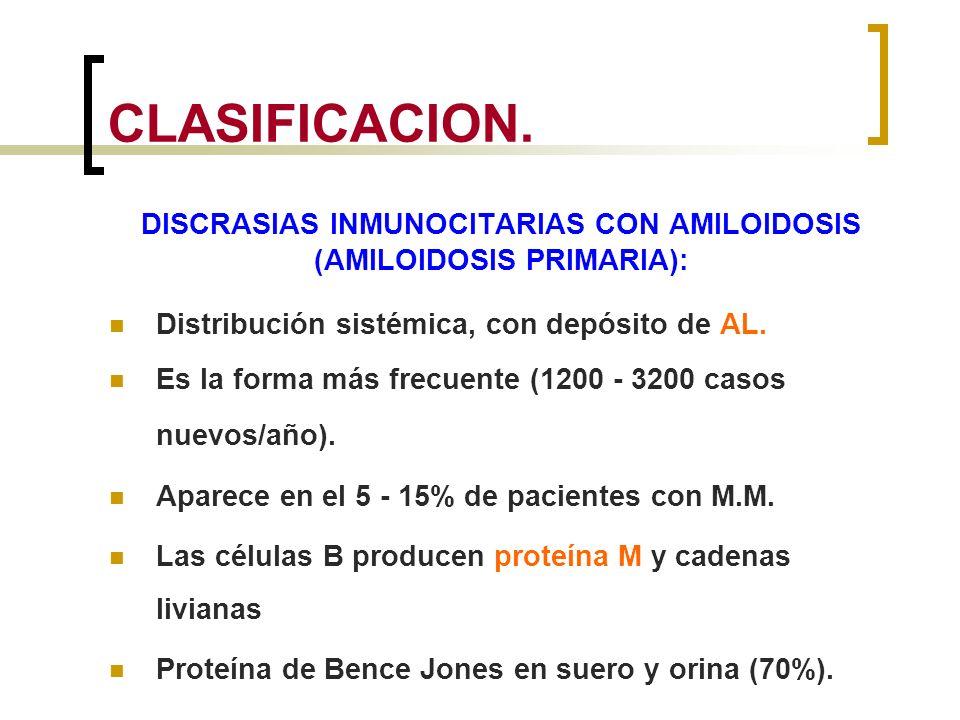 DISCRASIAS INMUNOCITARIAS CON AMILOIDOSIS (AMILOIDOSIS PRIMARIA):