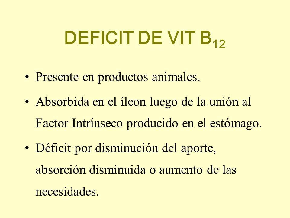 DEFICIT DE VIT B12 Presente en productos animales.
