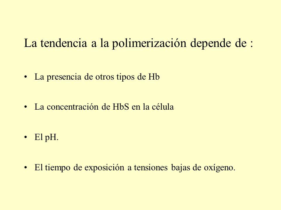 La tendencia a la polimerización depende de :