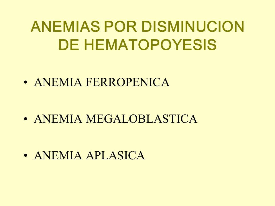 ANEMIAS POR DISMINUCION DE HEMATOPOYESIS