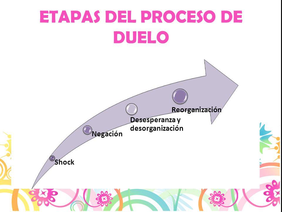 ETAPAS DEL PROCESO DE DUELO
