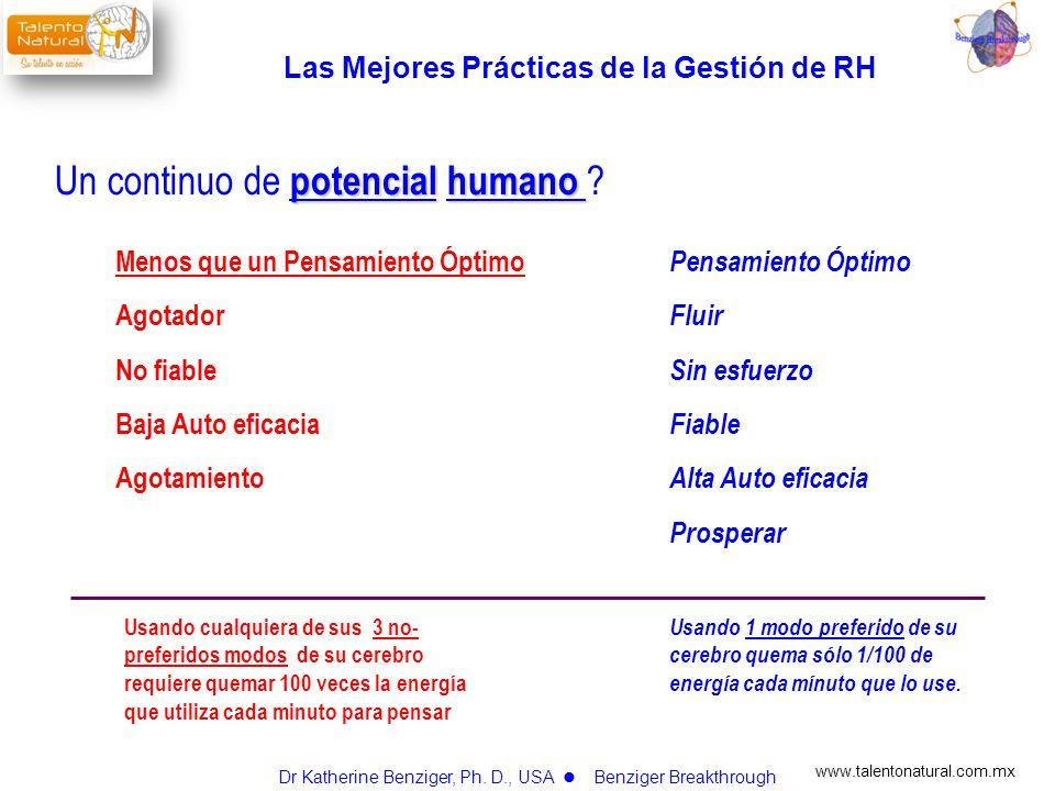 Las Mejores Prácticas de la Gestión de RH