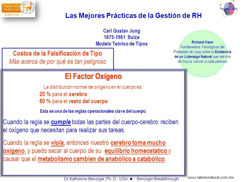 El Factor Oxígeno Las Mejores Prácticas de la Gestión de RH