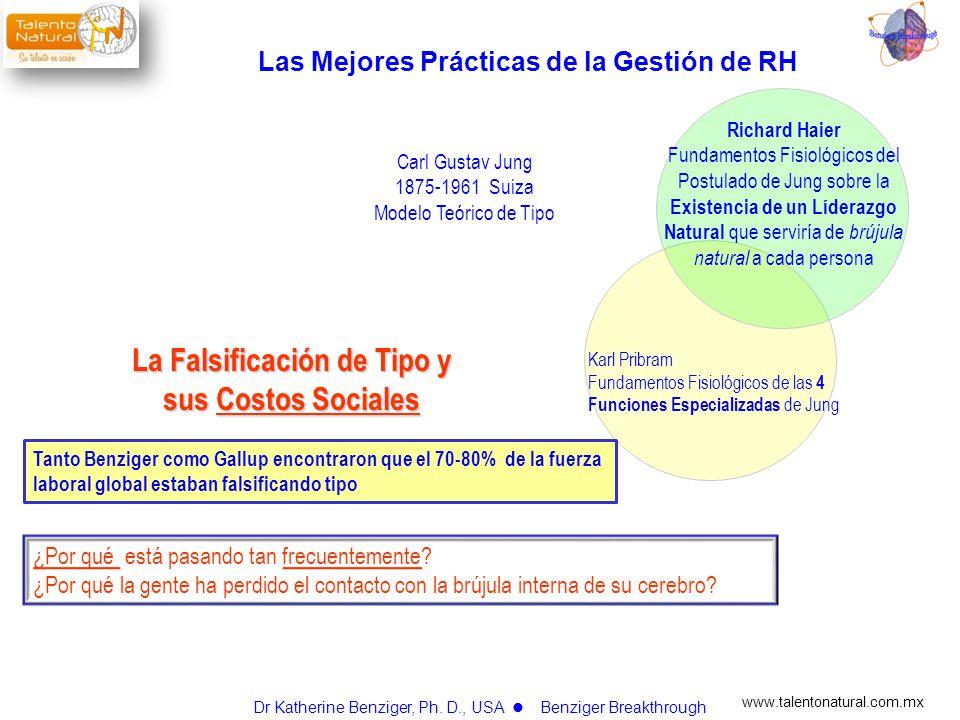 Las Mejores Prácticas de la Gestión de RH La Falsificación de Tipo y