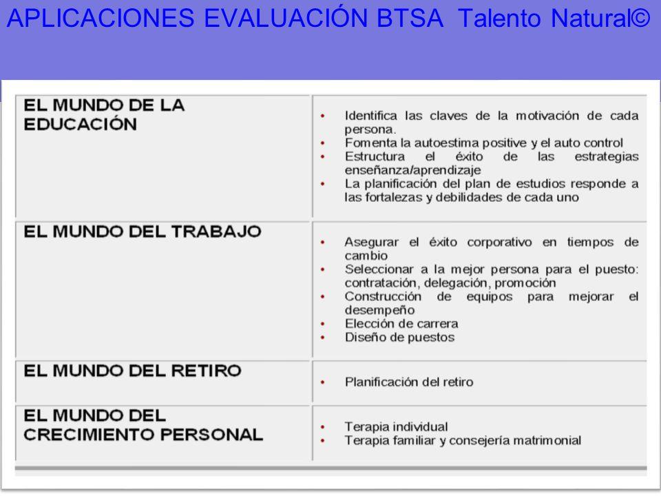 APLICACIONES EVALUACIÓN BTSA Talento Natural©
