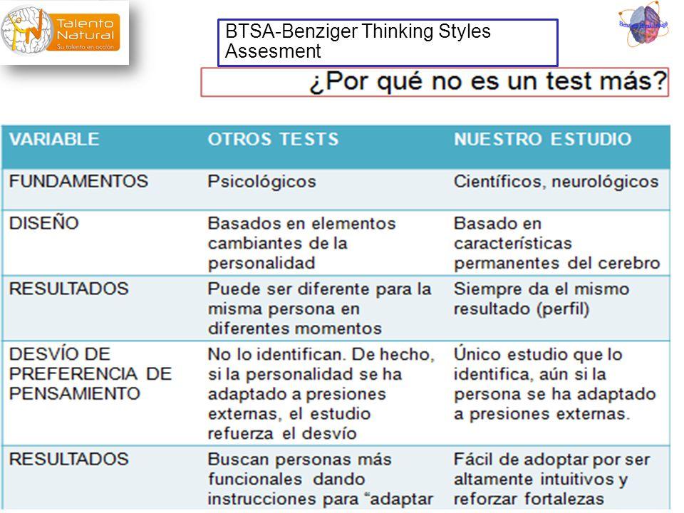 BTSA-Benziger Thinking Styles Assesment
