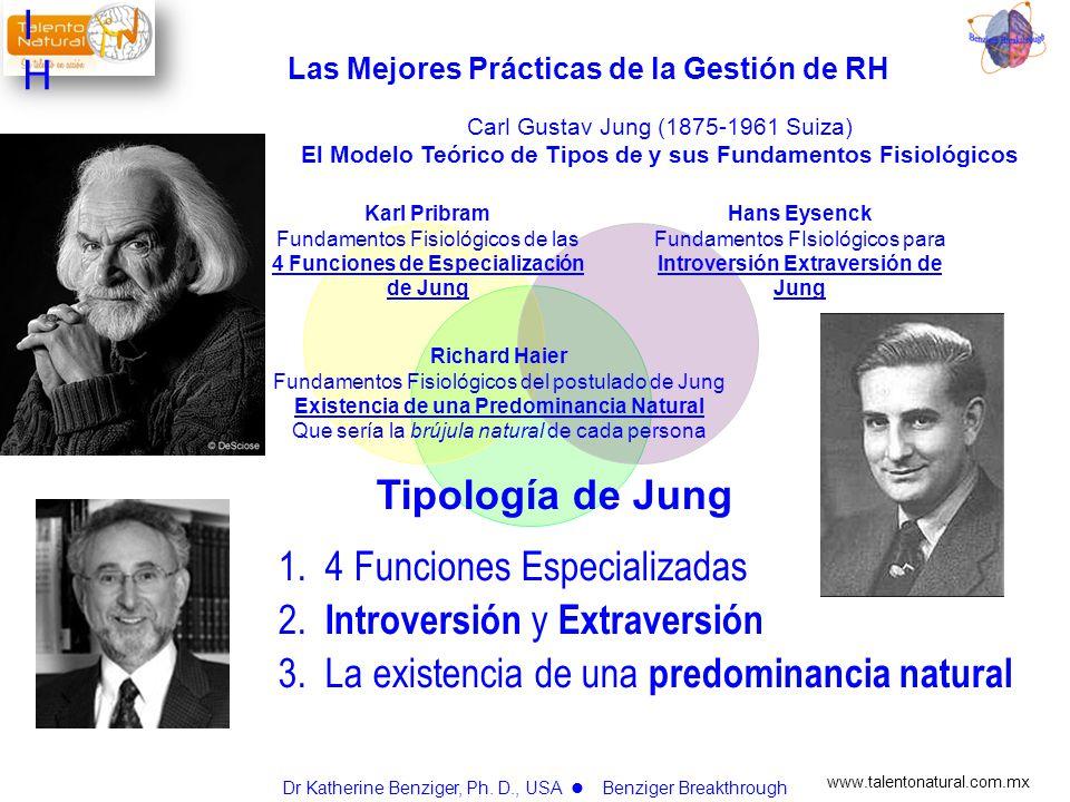 1. 4 Funciones Especializadas 2. Introversión y Extraversión