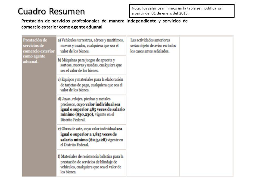 Cuadro Resumen Nota: los salarios mínimos en la tabla se modificaron. a partir del 01 de enero del 2013.