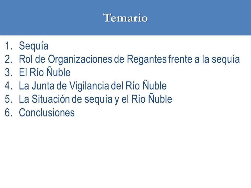 Temario Sequía Rol de Organizaciones de Regantes frente a la sequía