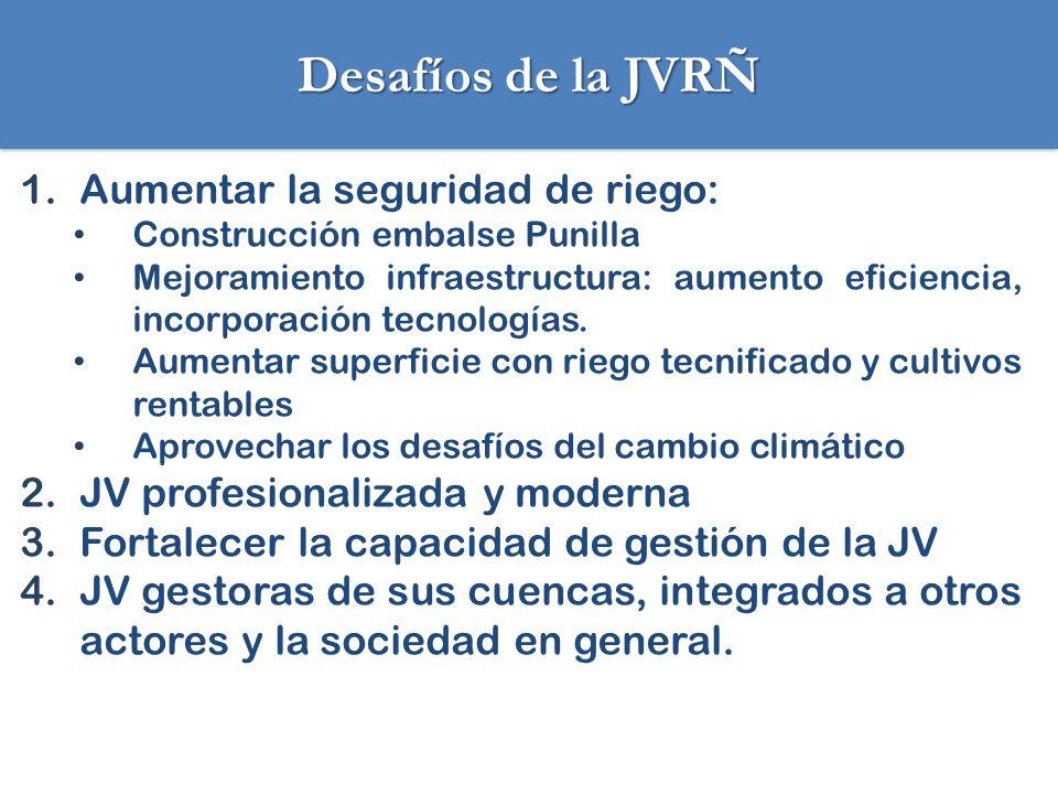 Desafíos de la JVRÑ Aumentar la seguridad de riego: