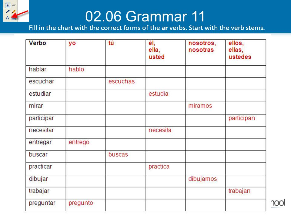 02.06 Grammar 11 Fill in the chart with the correct forms of the ar verbs.