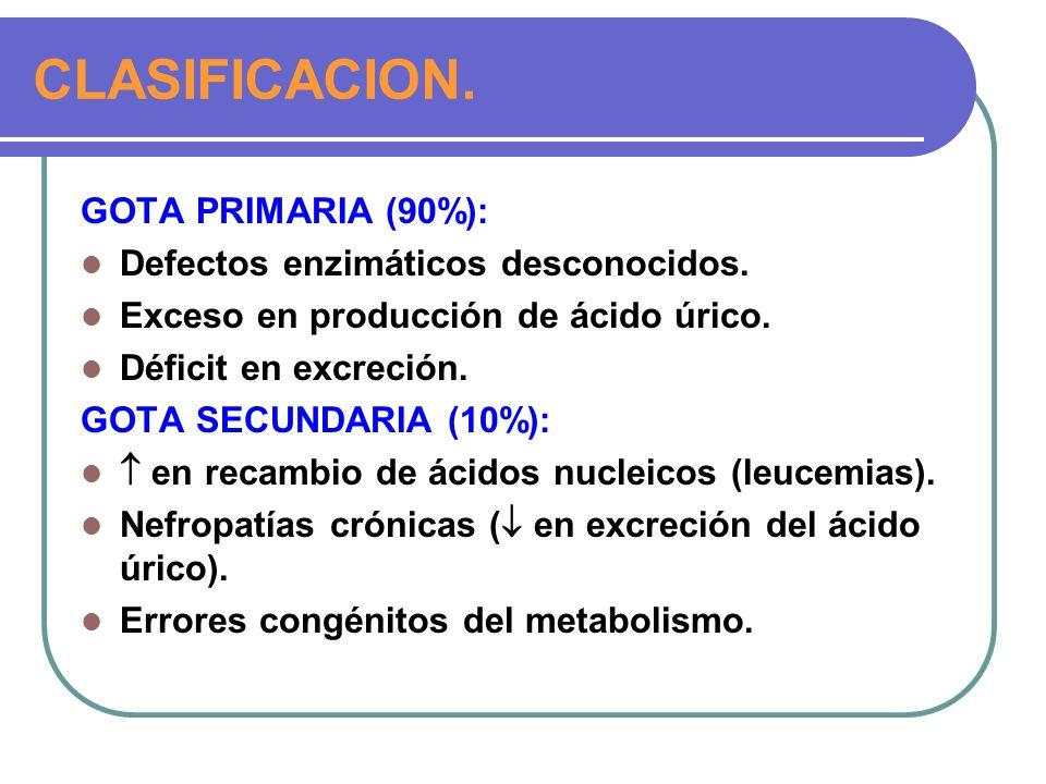 CLASIFICACION. GOTA PRIMARIA (90%): Defectos enzimáticos desconocidos.