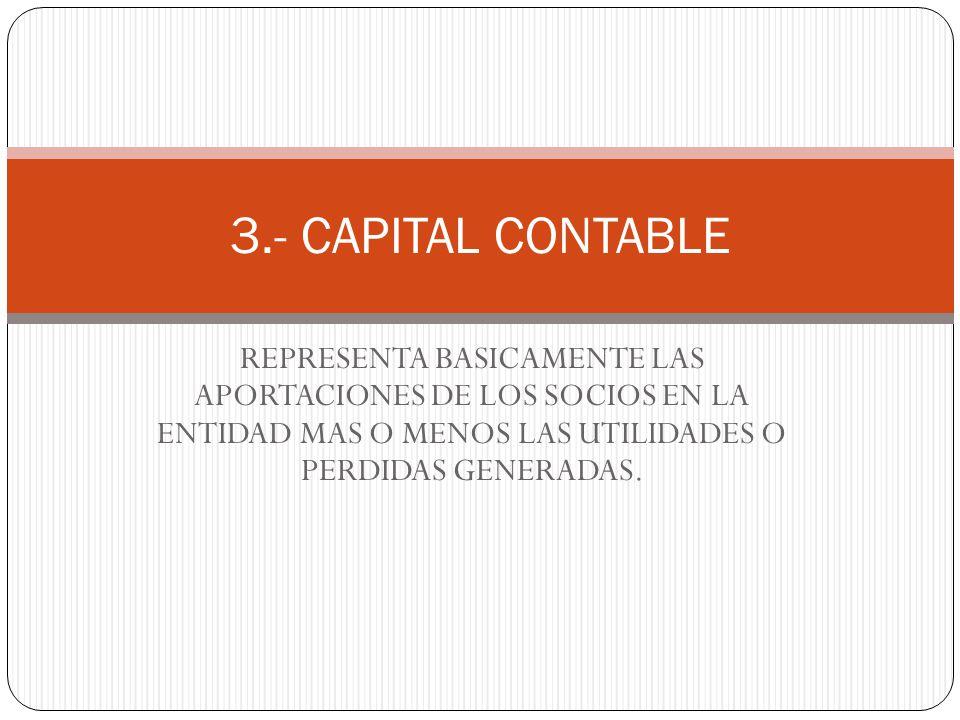 3.- CAPITAL CONTABLE REPRESENTA BASICAMENTE LAS APORTACIONES DE LOS SOCIOS EN LA ENTIDAD MAS O MENOS LAS UTILIDADES O PERDIDAS GENERADAS.