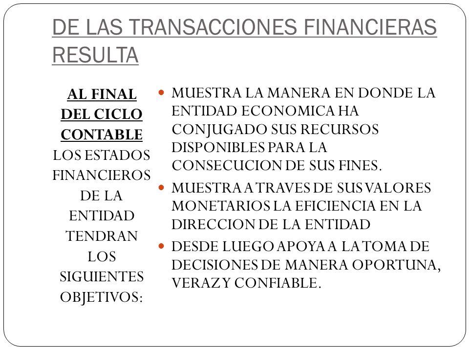 DE LAS TRANSACCIONES FINANCIERAS RESULTA