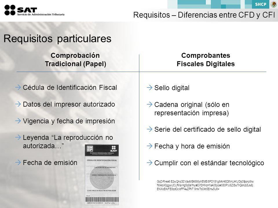 Requisitos – Diferencias entre CFD y CFI