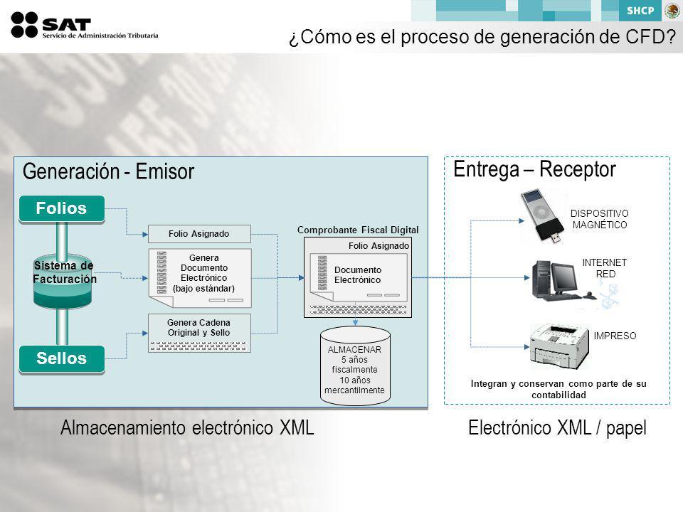 ¿Cómo es el proceso de generación de CFD
