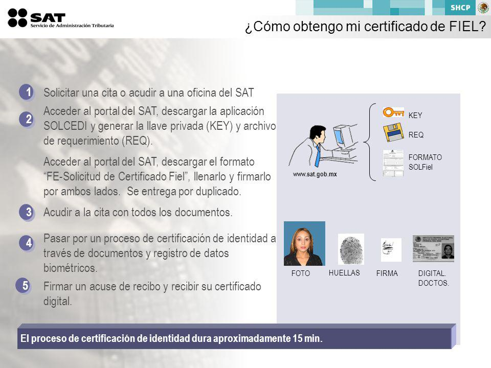 Comprobantes fiscales digitales mayo de ppt descargar for Oficina certificado digital
