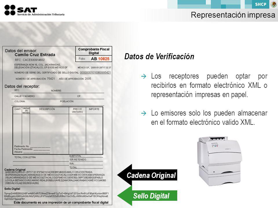 Datos de Verificación Representación impresa