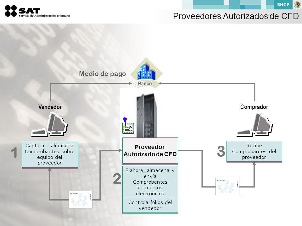 Proveedores Autorizados de CFD