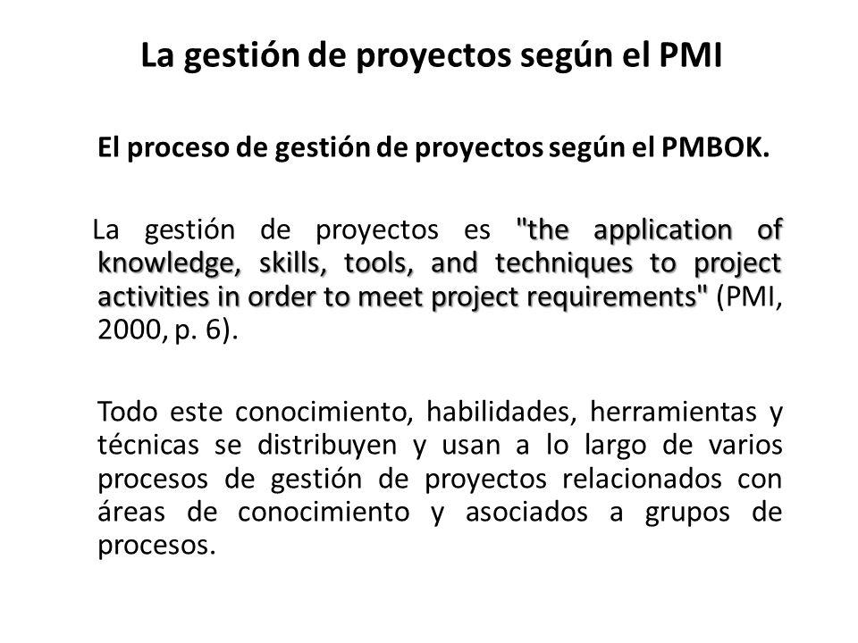 La gestión de proyectos según el PMI