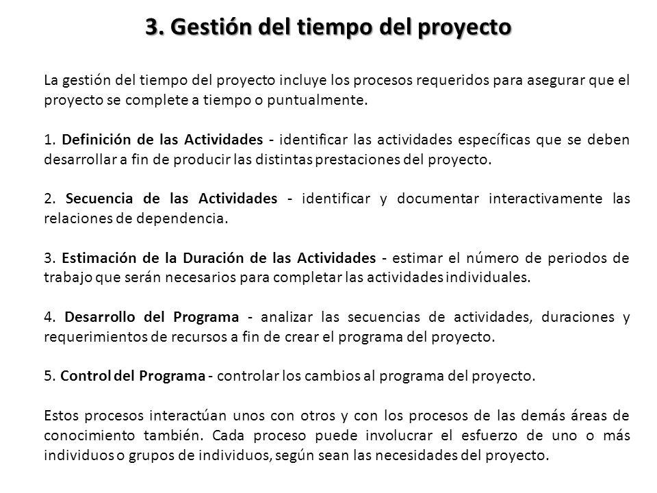 3. Gestión del tiempo del proyecto