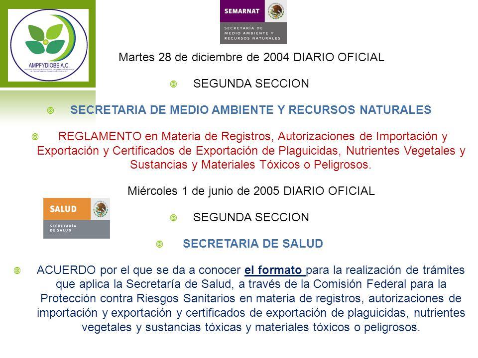 SECRETARIA DE MEDIO AMBIENTE Y RECURSOS NATURALES