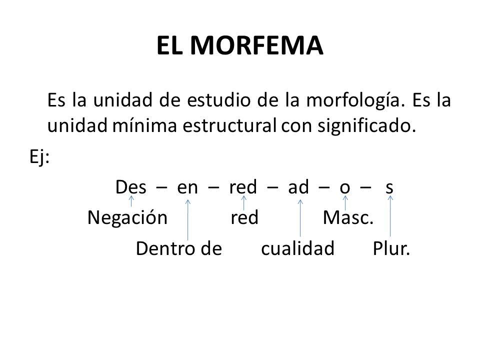 EL MORFEMA