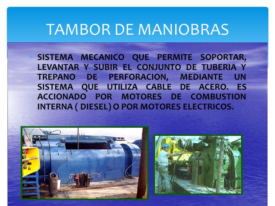 TAMBOR DE MANIOBRAS
