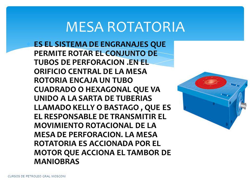 MESA ROTATORIA