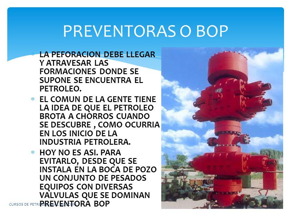PREVENTORAS O BOP LA PEFORACION DEBE LLEGAR Y ATRAVESAR LAS FORMACIONES DONDE SE SUPONE SE ENCUENTRA EL PETROLEO.