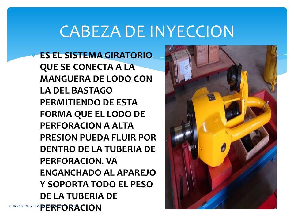 CABEZA DE INYECCION