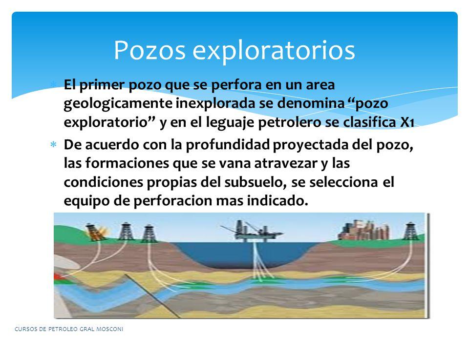 Pozos exploratorios