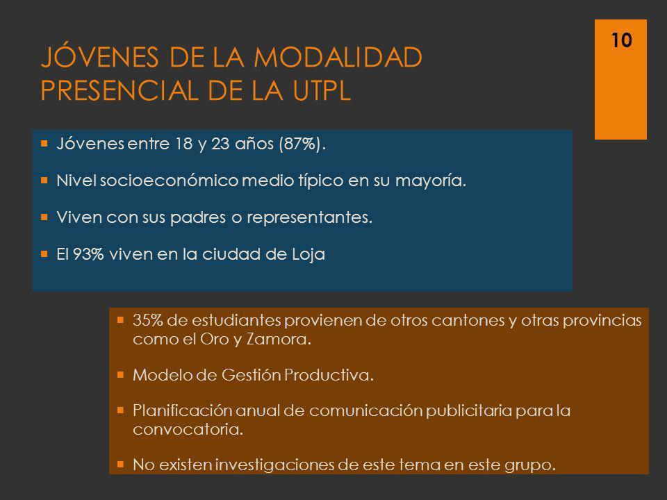 JÓVENES DE LA MODALIDAD PRESENCIAL DE LA UTPL