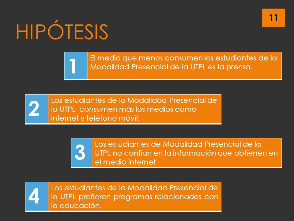 HIPÓTESIS 1. El medio que menos consumen los estudiantes de la Modalidad Presencial de la UTPL es la prensa.