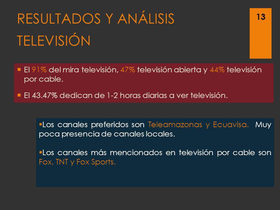 RESULTADOS Y ANÁLISIS TELEVISIÓN