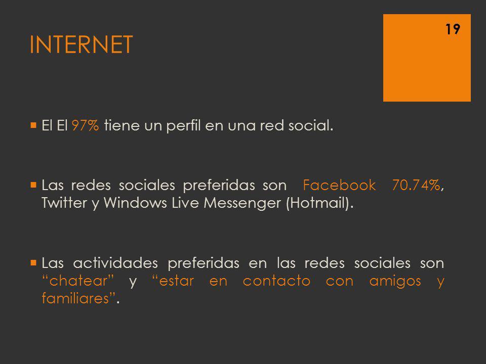 INTERNET El El 97% tiene un perfil en una red social.